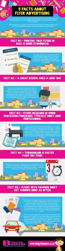 5 Facts About Flyer Advertising